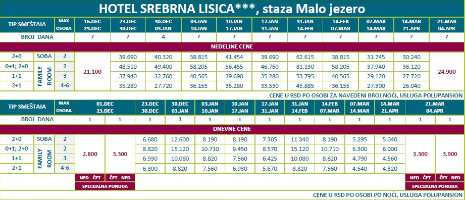 Hotel Srebrna Lisica - Kopaonik 2021 - Zima 2021