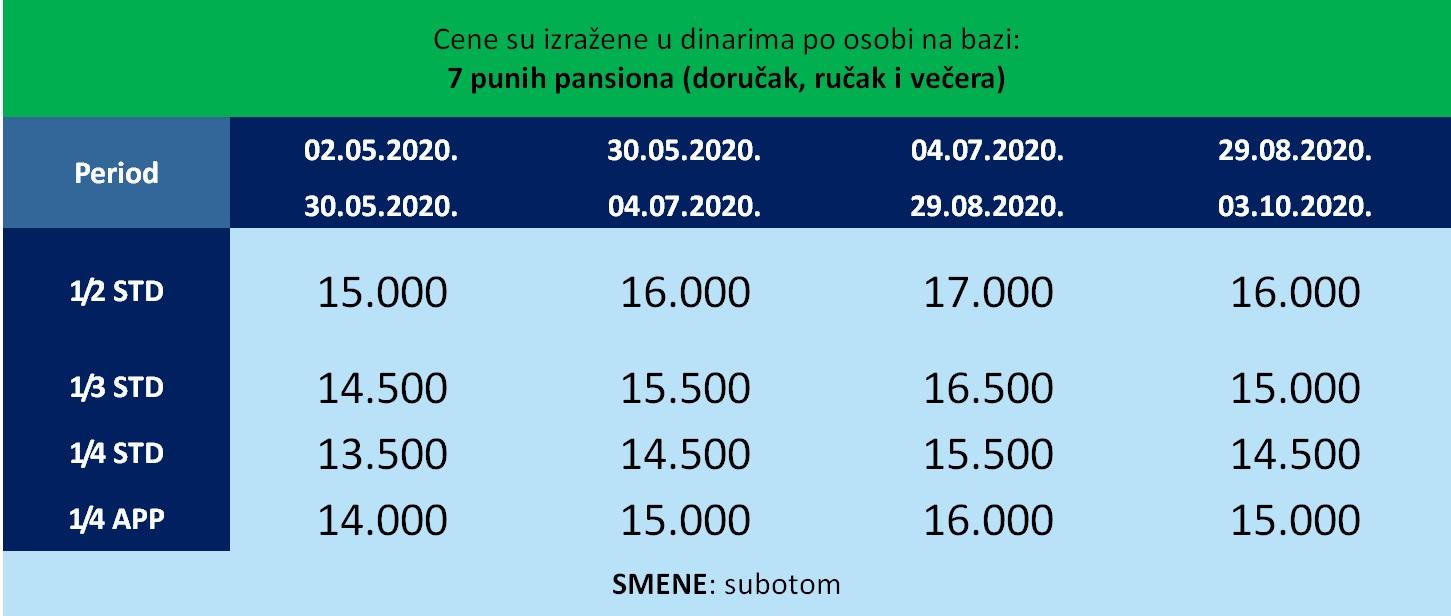Srbija Banje 2020 - Sokobanja - lux vila Milsa Lux, Letovanje u Srbiji vaučeri vlade republike Srbije
