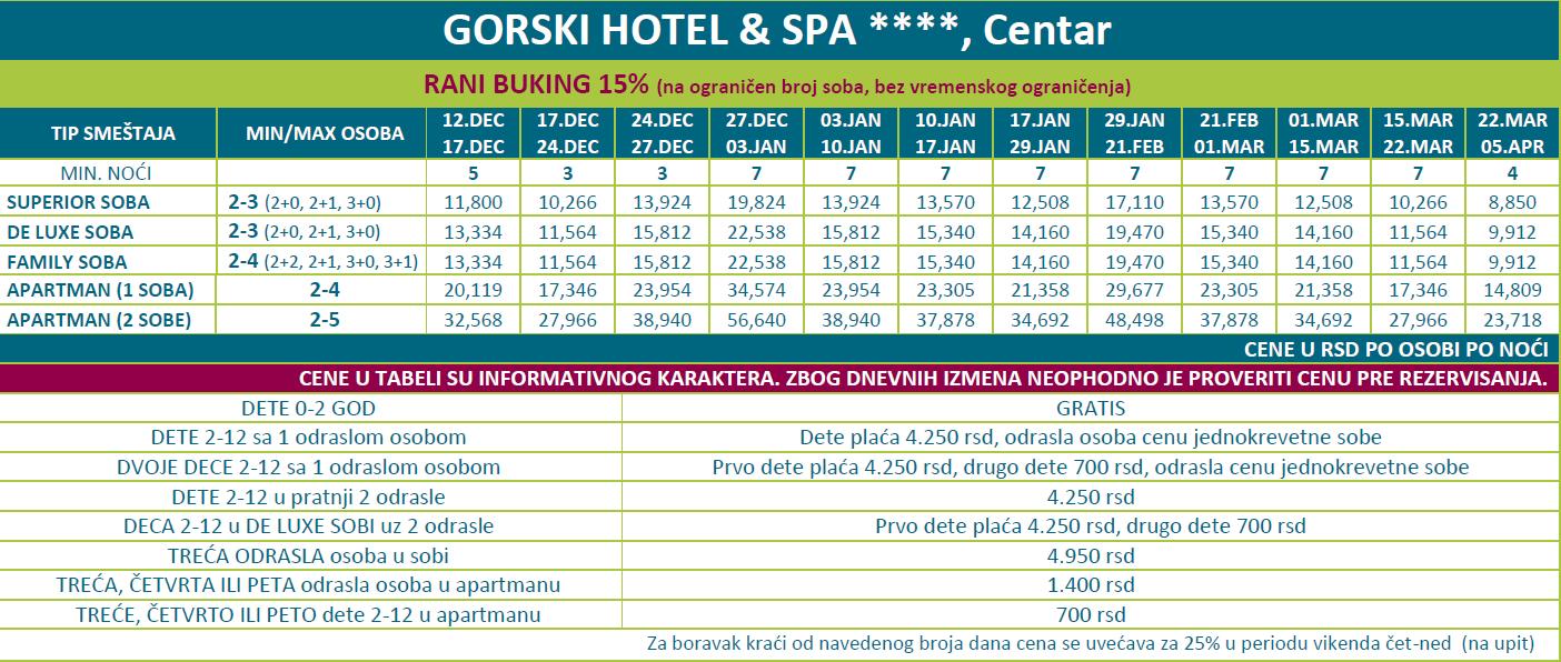 Gorski Hotel & Spa Kopaonik**** - Planina Kopaonik Zima 2021
