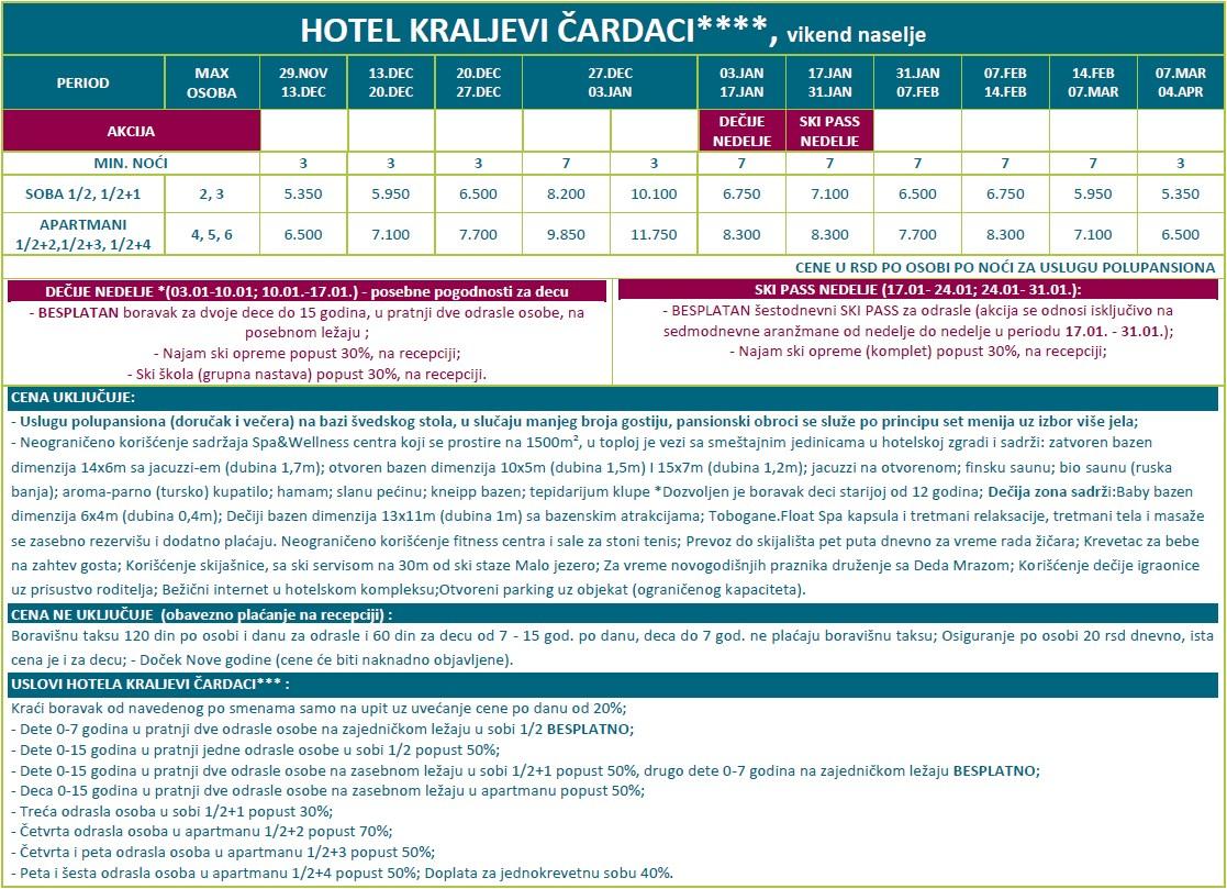KOPAONIK 2021 - Hotel Kraljevi Čardaci Spa - ZIMA 2021