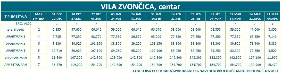Zimovanje 2021 - vila Zvončica - Kopaonik 2021