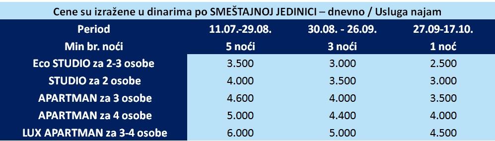 Letovanje 2020 Srbija