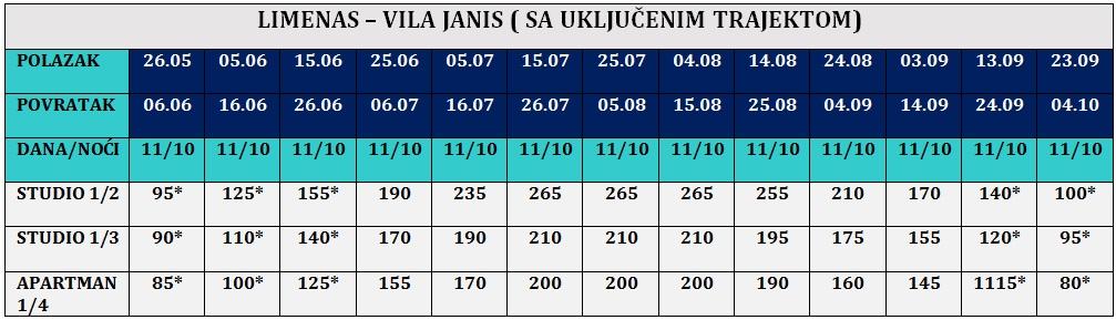 Tasos 2020 Limenas vila Janis